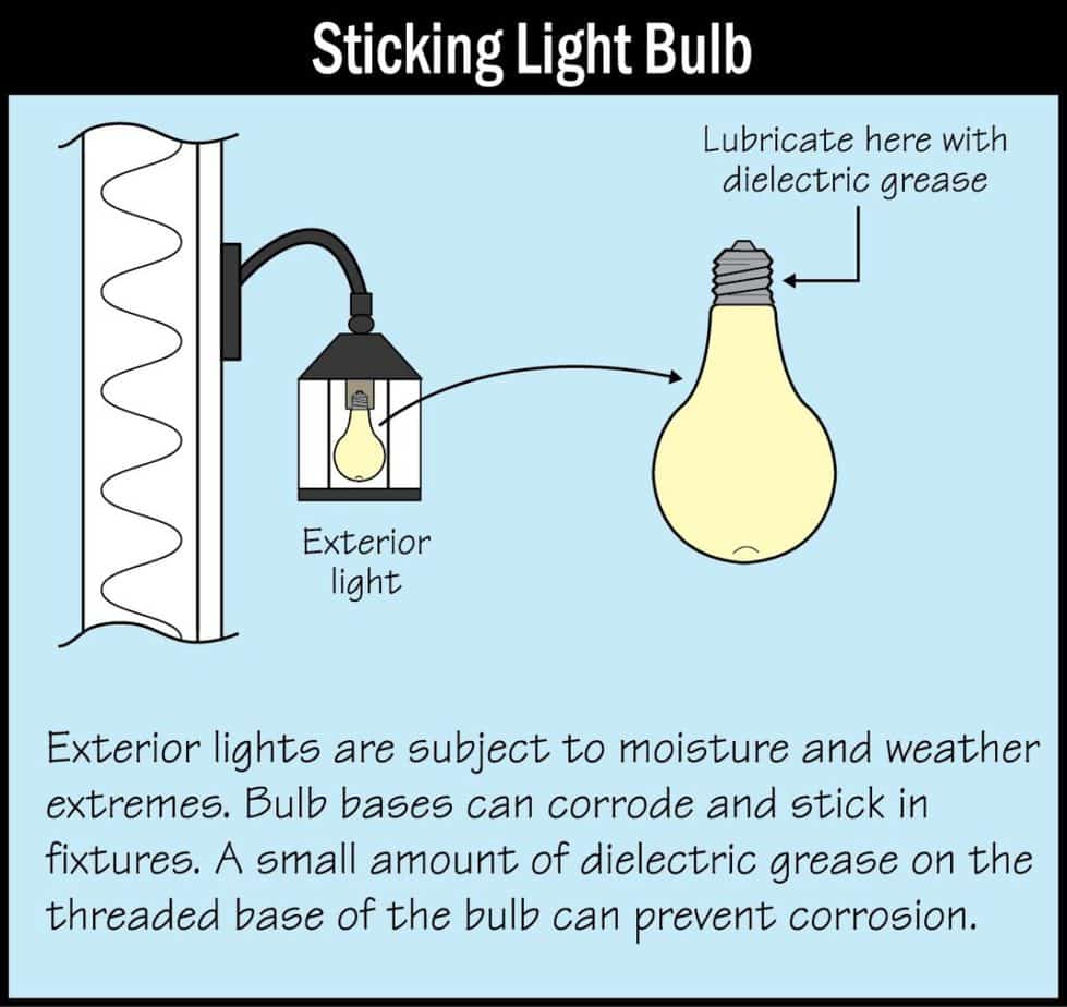 Sticking Light Bulb Picture