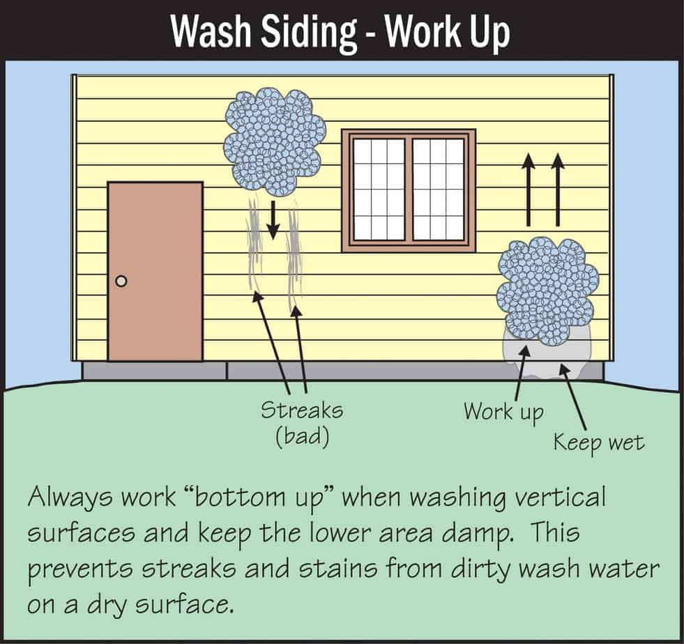 wash siding - work up picture