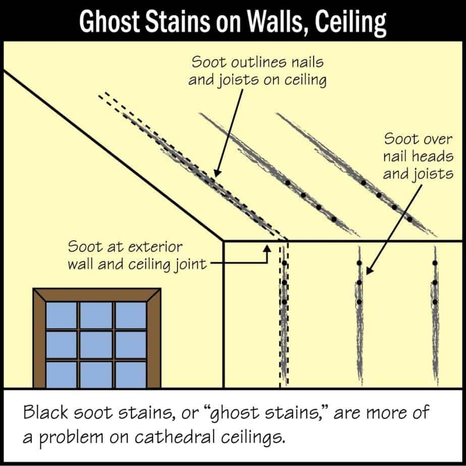 Ghost Stains on Walls Ceiling picture