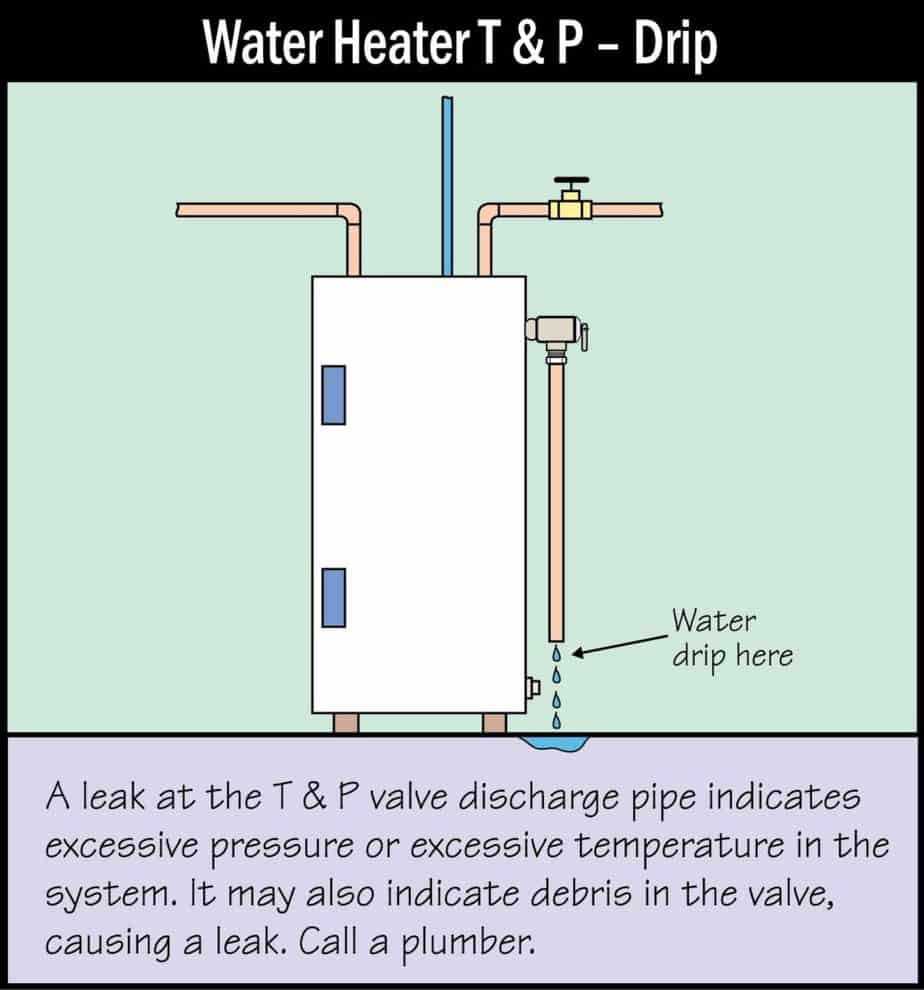 water heater t-p picture