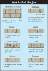 Is Your Roof Worn Out?
