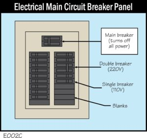 Electrical Main Circuit Breaker Panel