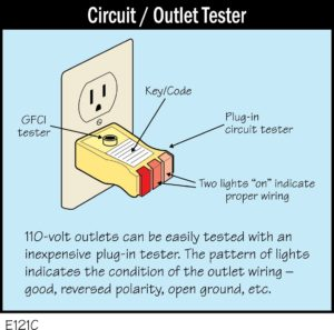Circuit Outlet Tester