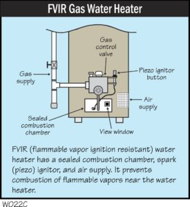 FVIR Gas Water Heater